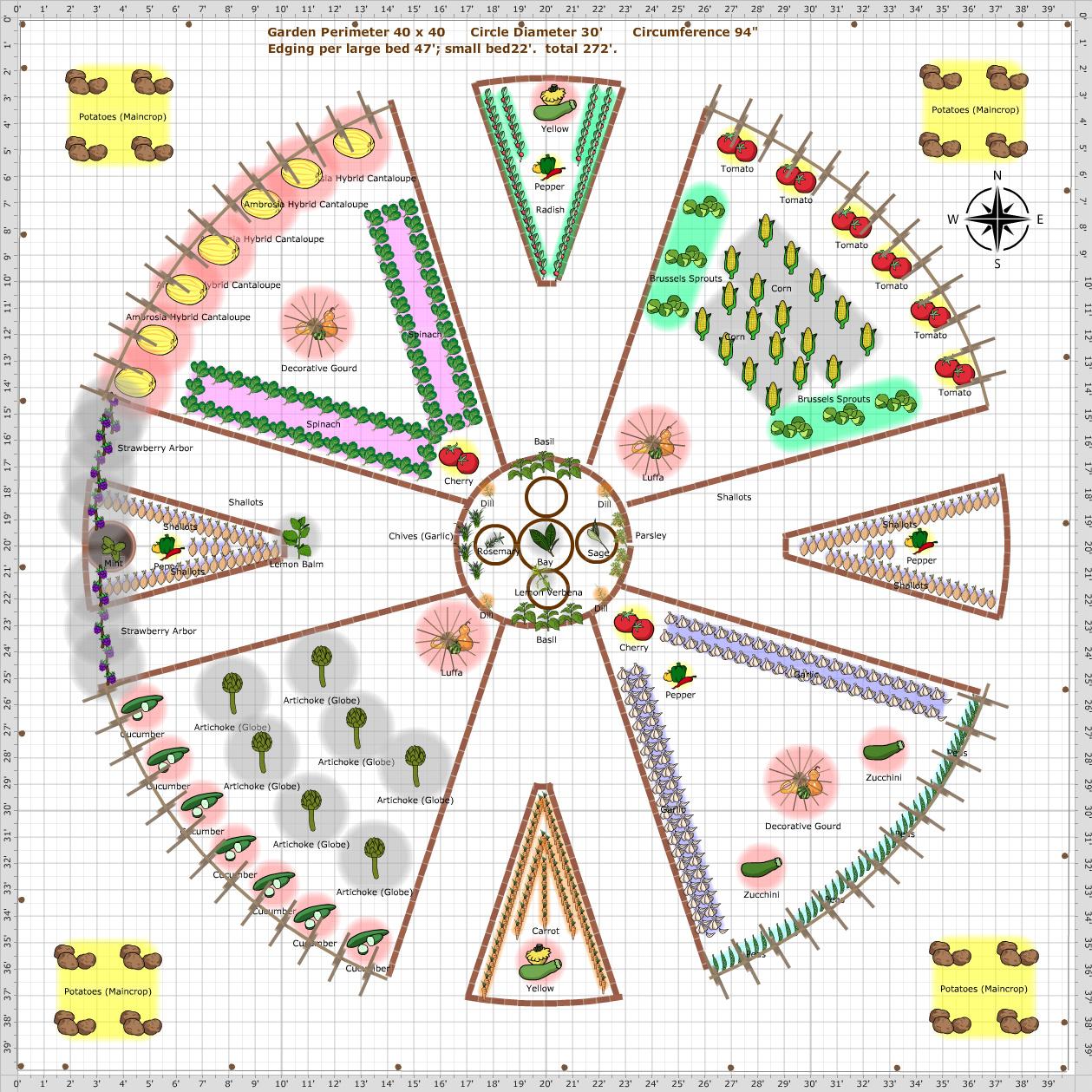 Garden Plan Circular Vegetable Garden