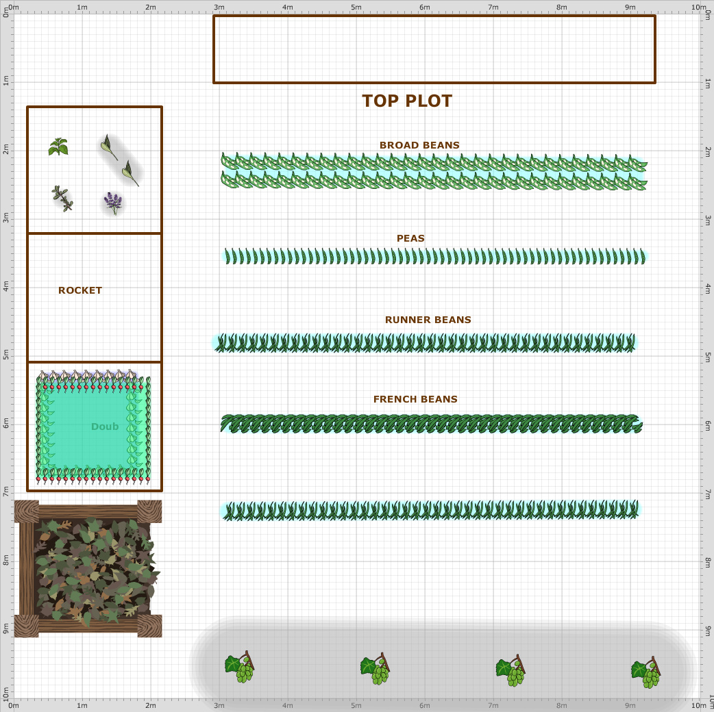 Garden Plan - Top shed plot